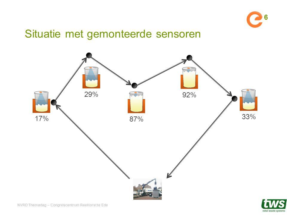 Situatie met gemonteerde sensoren