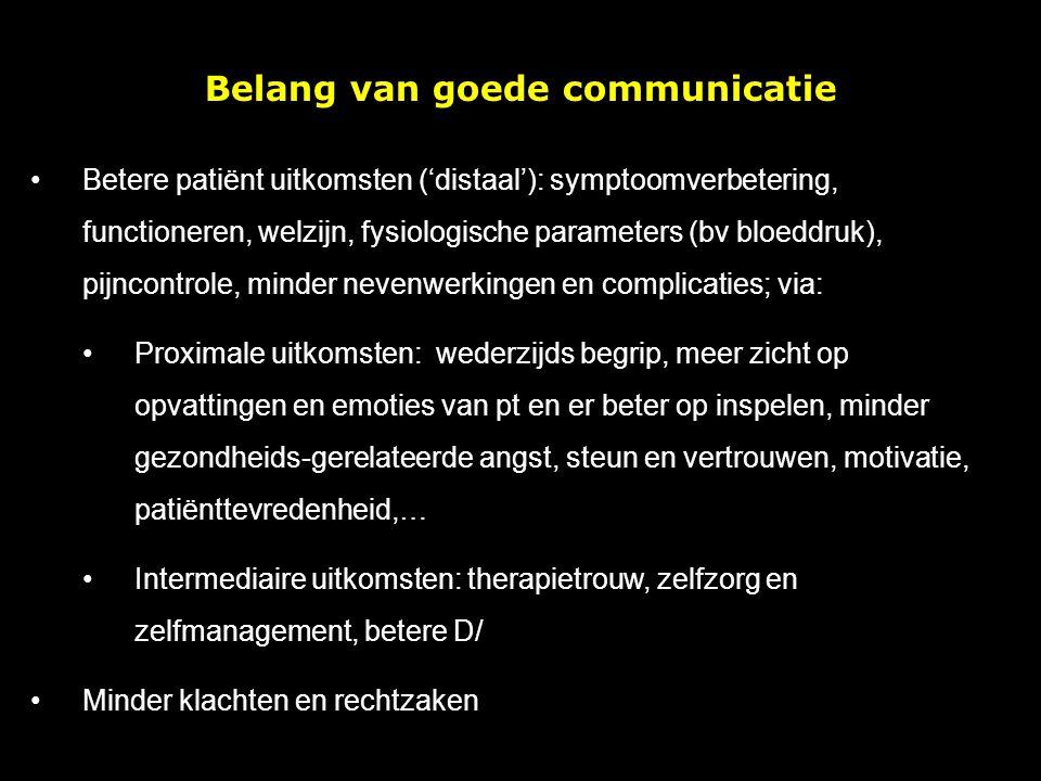 Belang van goede communicatie