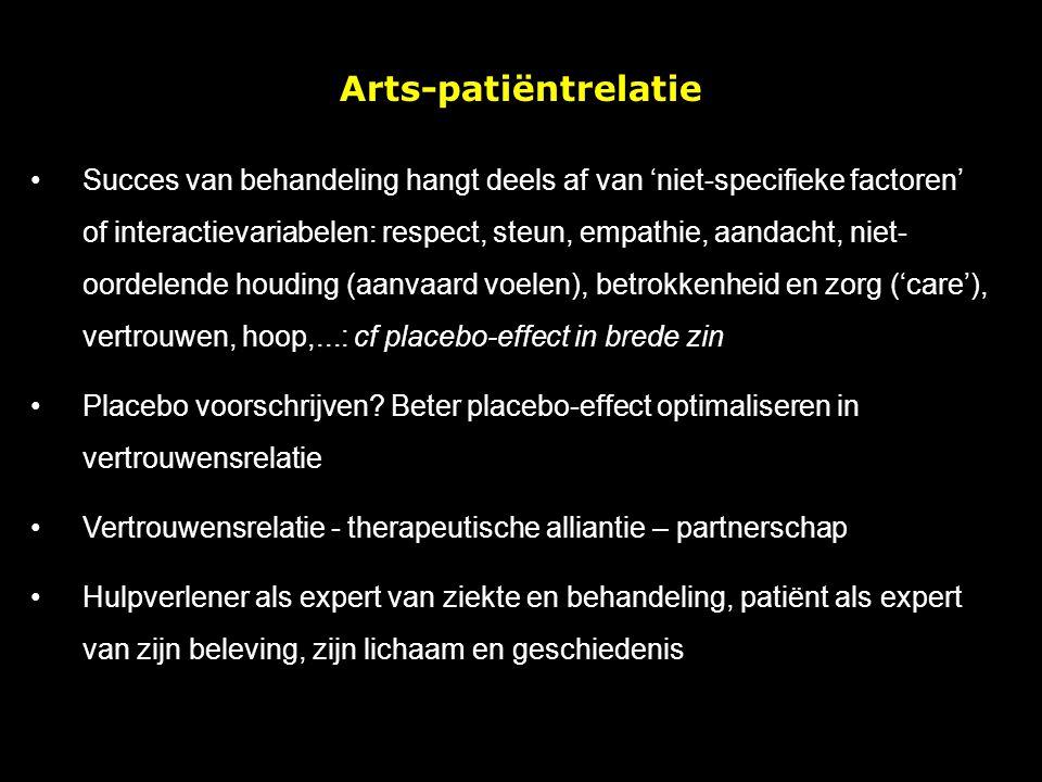 Arts-patiëntrelatie