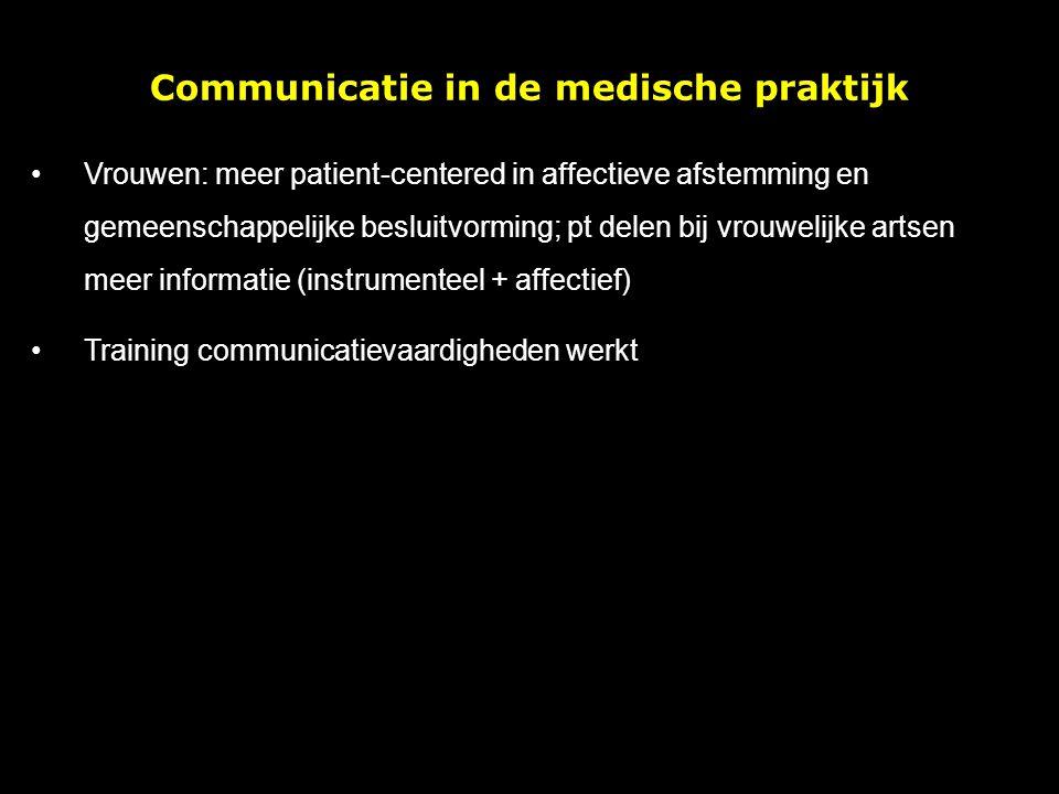 Communicatie in de medische praktijk