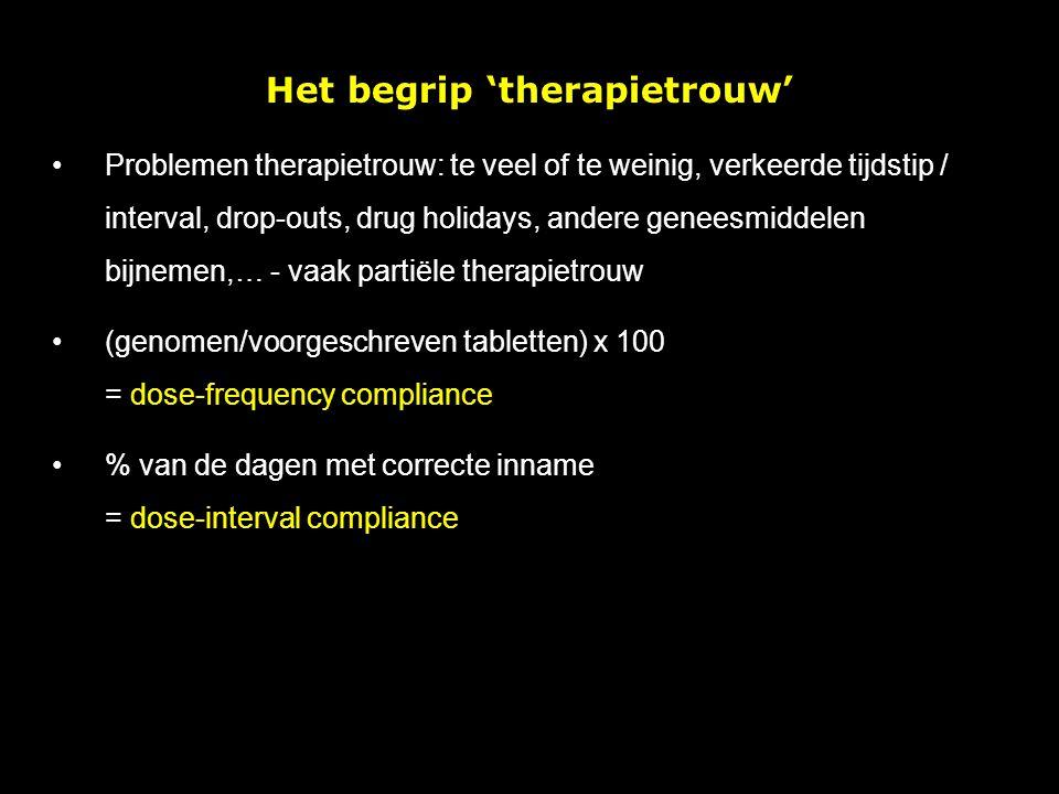 Het begrip 'therapietrouw'