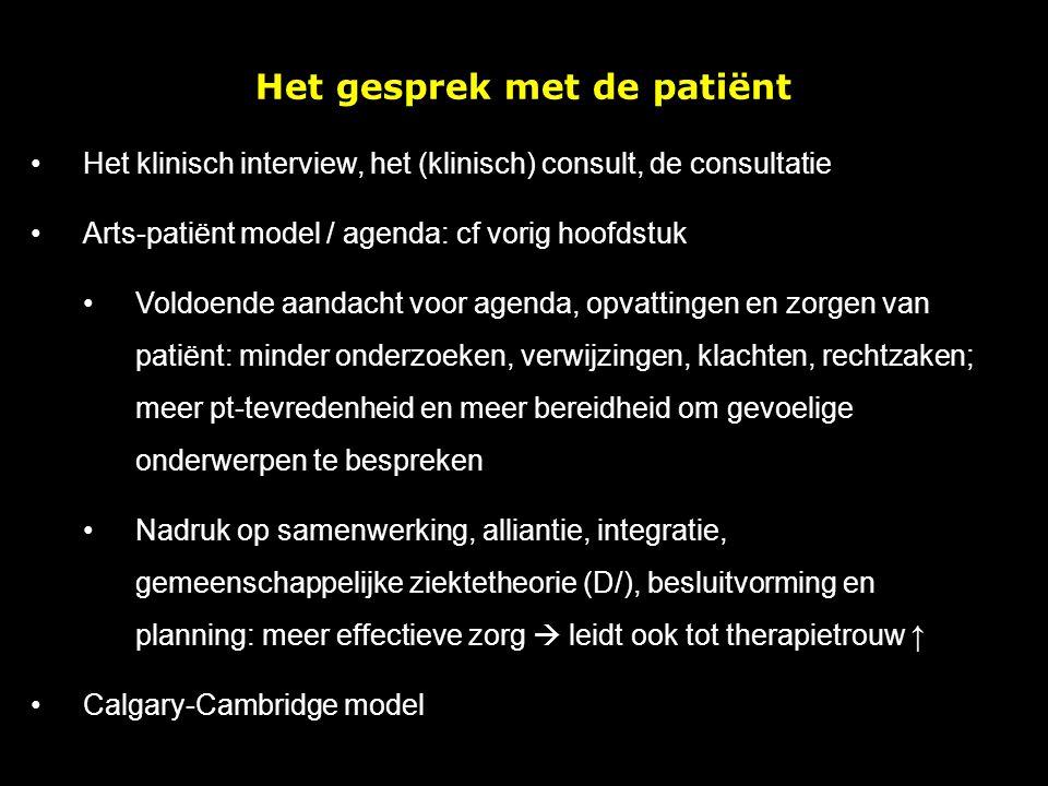 Het gesprek met de patiënt