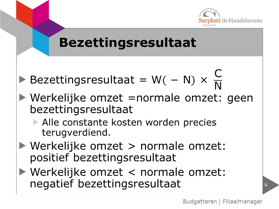 Bezettingsresultaat Bezettingsresultaat = W − N × C N