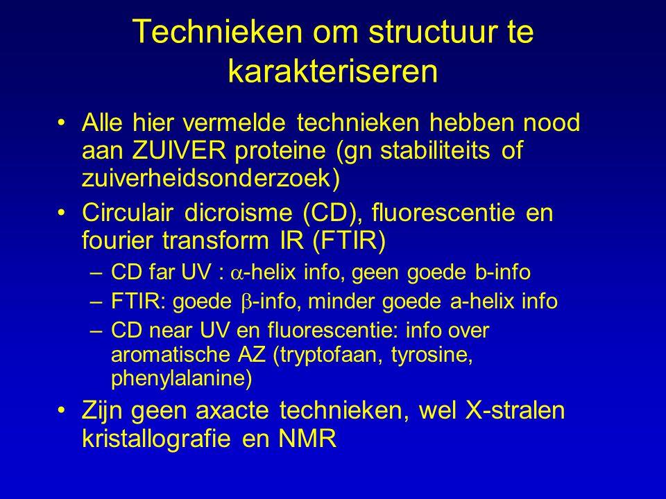 Technieken om structuur te karakteriseren