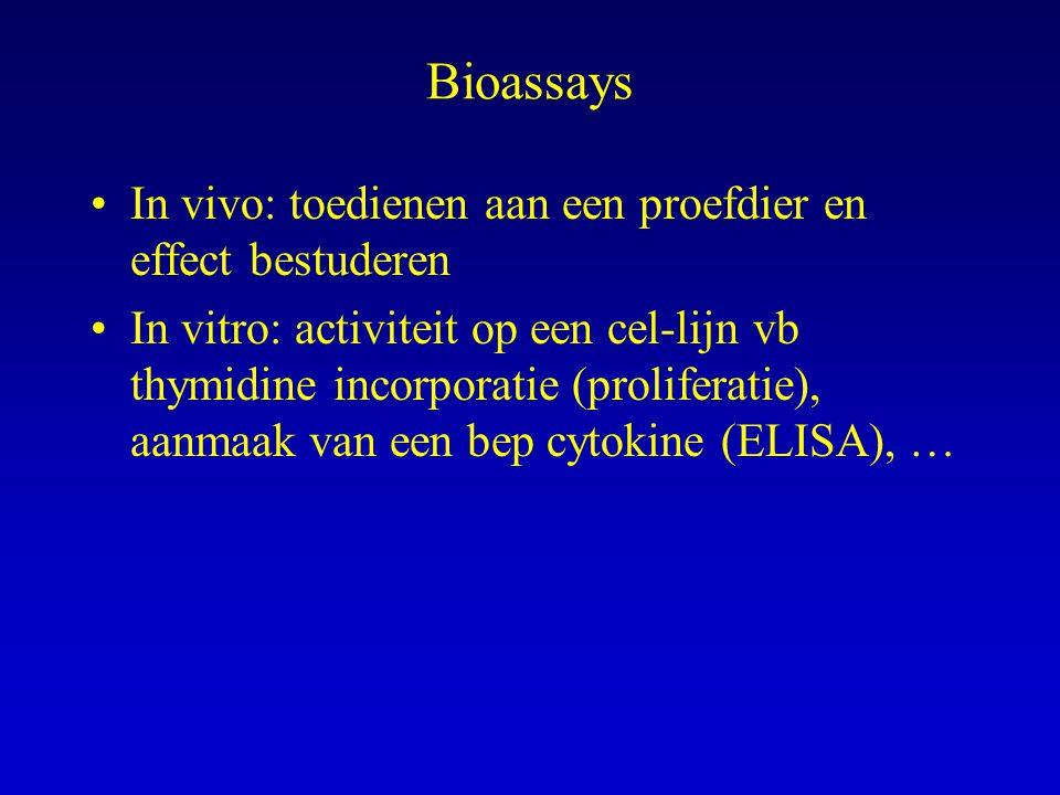 Bioassays In vivo: toedienen aan een proefdier en effect bestuderen