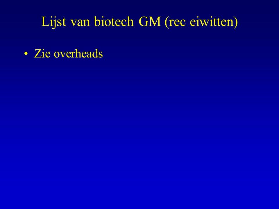 Lijst van biotech GM (rec eiwitten)