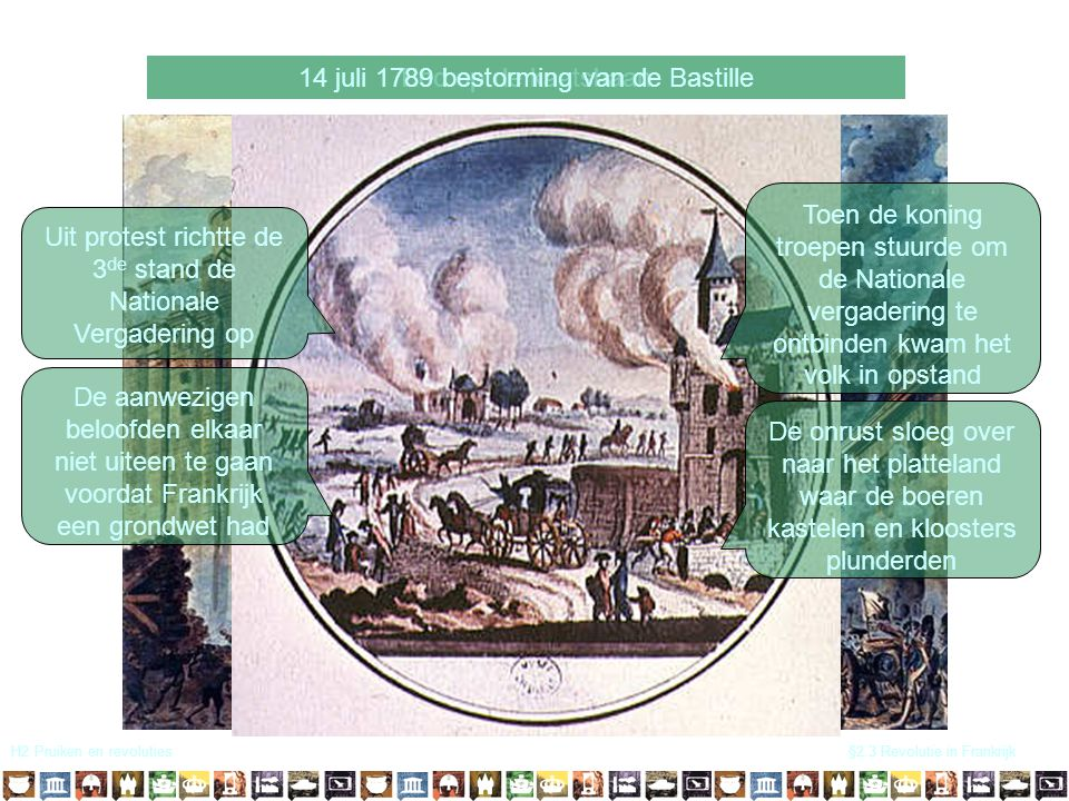 14 juli 1789 bestorming van de Bastille