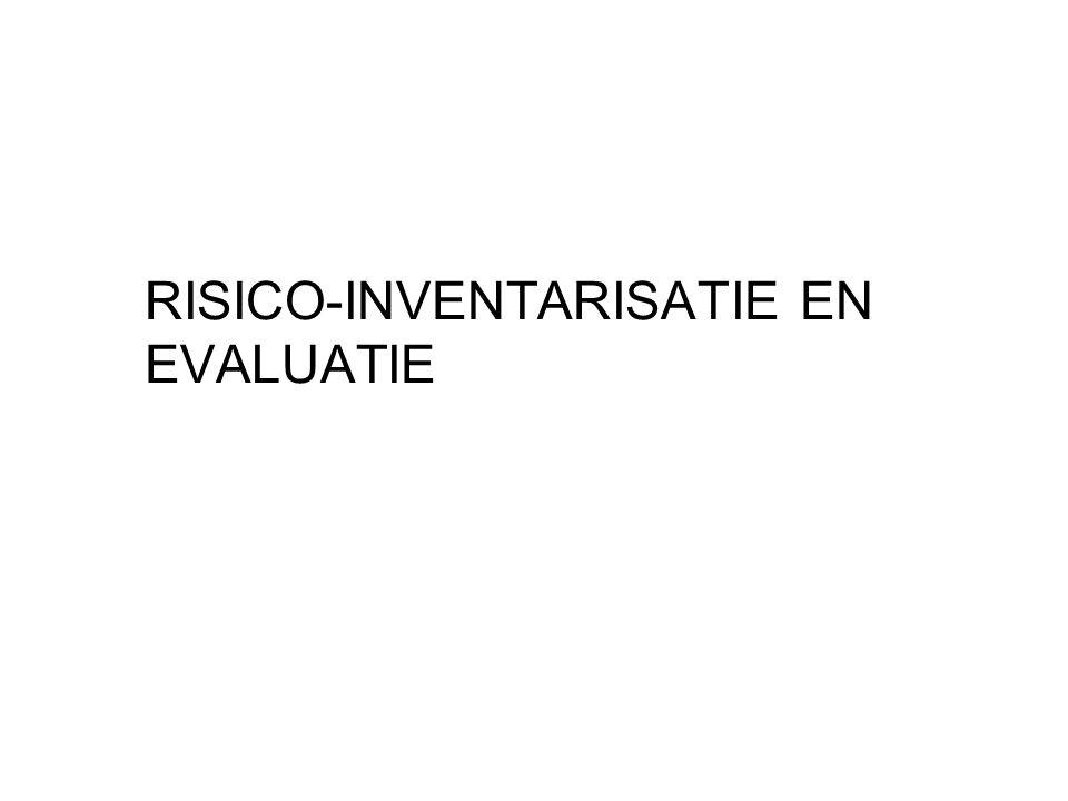 RISICO-INVENTARISATIE EN EVALUATIE