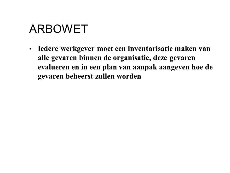 ARBOWET