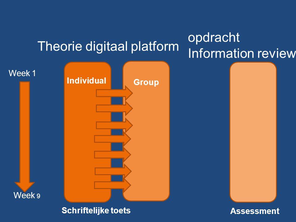 Theorie digitaal platform
