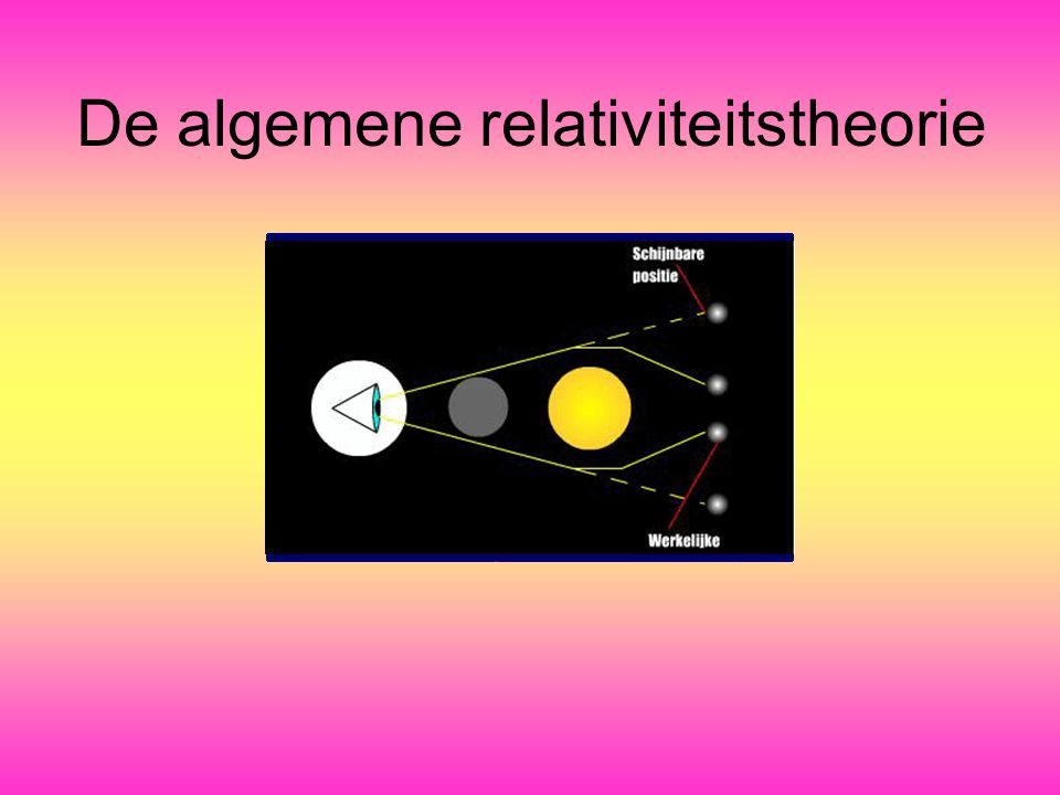 De algemene relativiteitstheorie