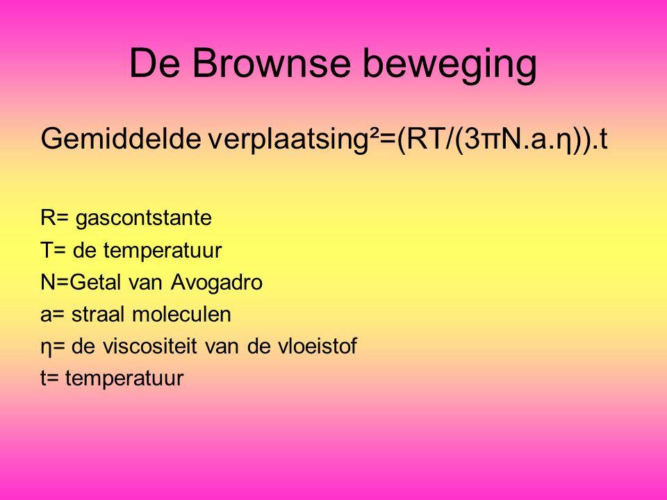 De Brownse beweging Gemiddelde verplaatsing²=(RT/(3πN.a.η)).t
