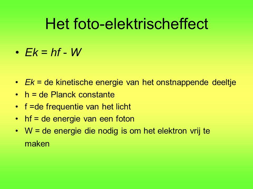 Het foto-elektrischeffect