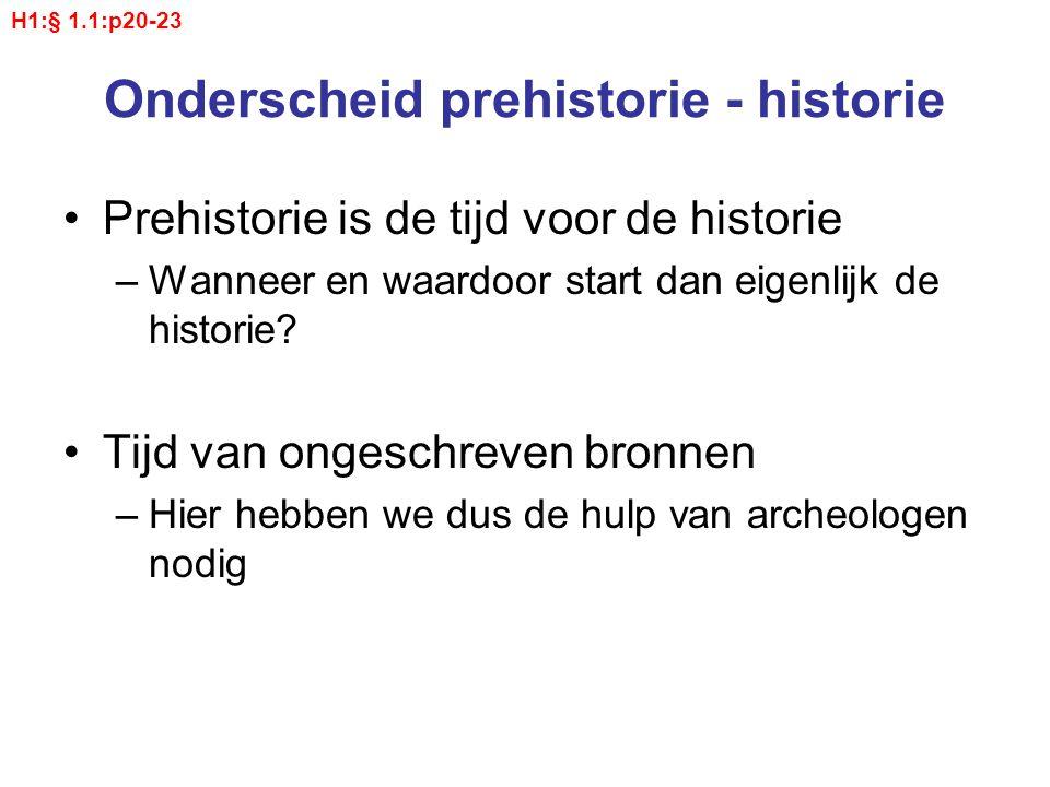 Onderscheid prehistorie - historie