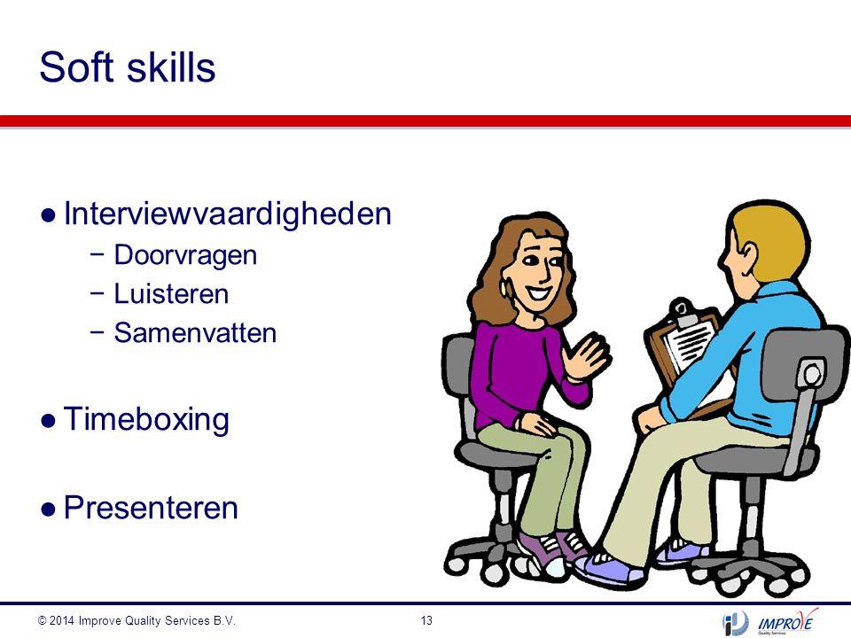 Soft skills Interviewvaardigheden Timeboxing Presenteren Doorvragen