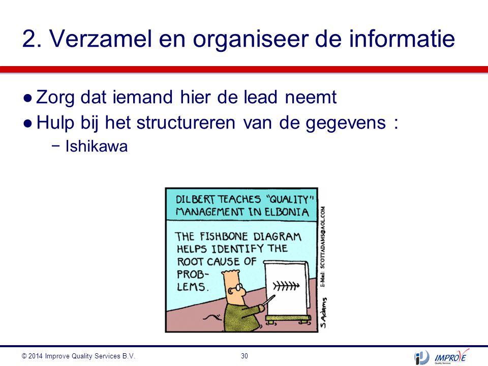 2. Verzamel en organiseer de informatie