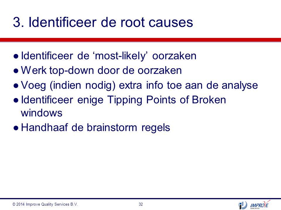 3. Identificeer de root causes