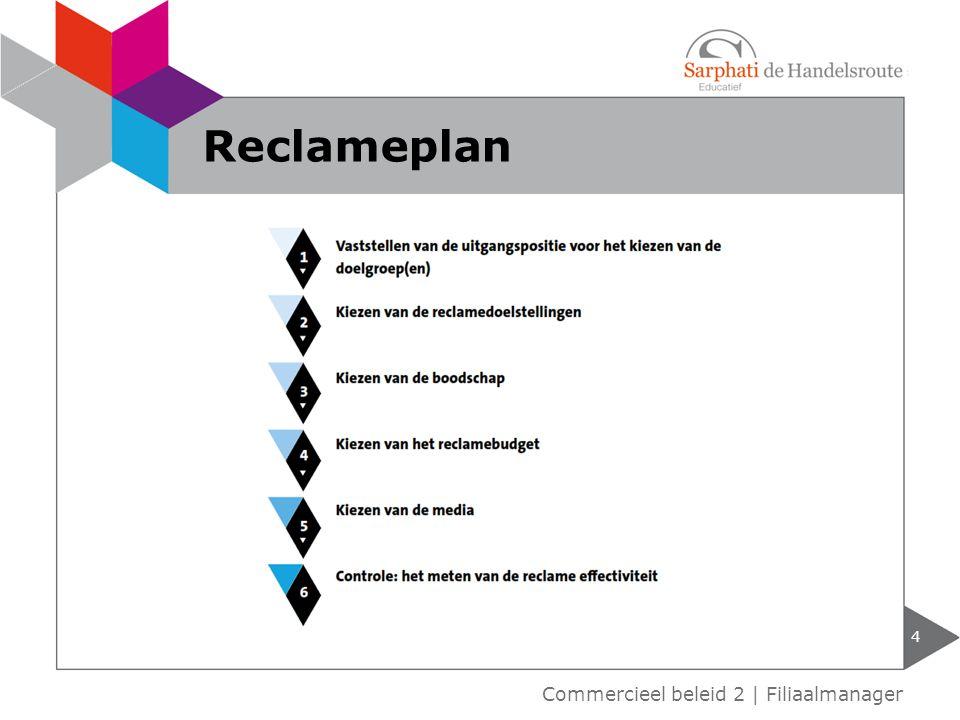 Reclameplan Commercieel beleid 2 | Filiaalmanager