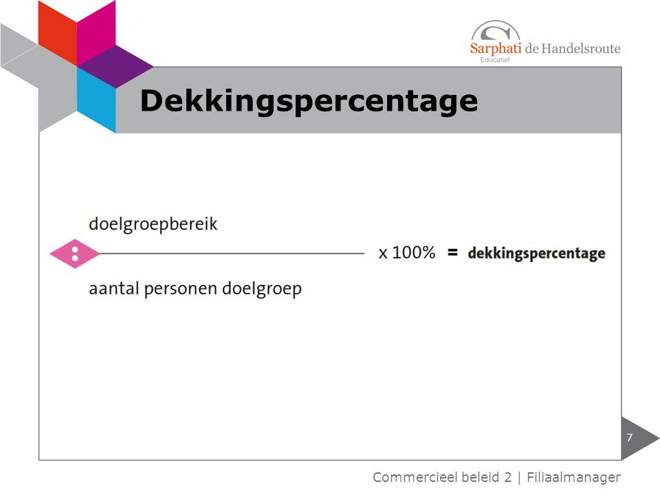 Dekkingspercentage Commercieel beleid 2 | Filiaalmanager
