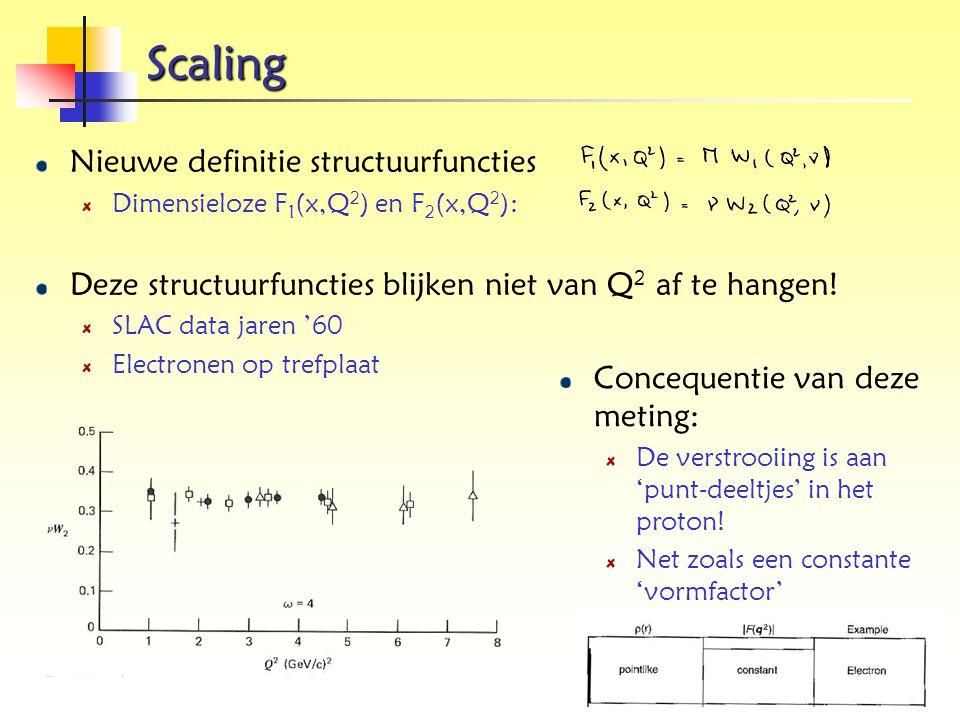 Scaling Nieuwe definitie structuurfuncties