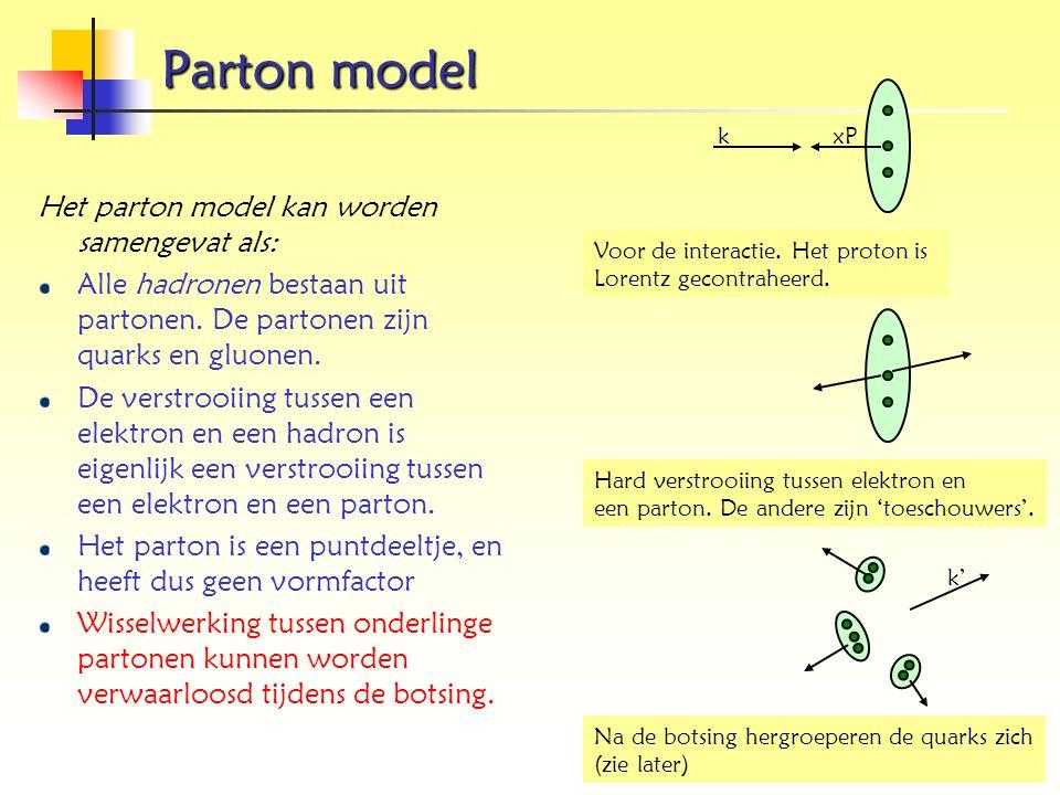 Parton model Het parton model kan worden samengevat als: