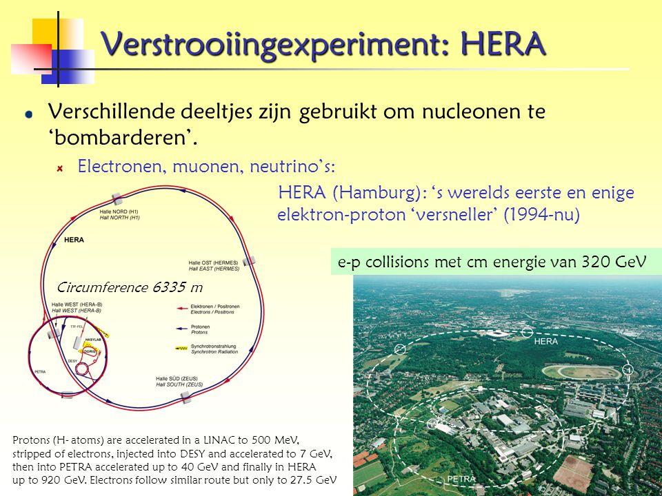 Verstrooiingexperiment: HERA