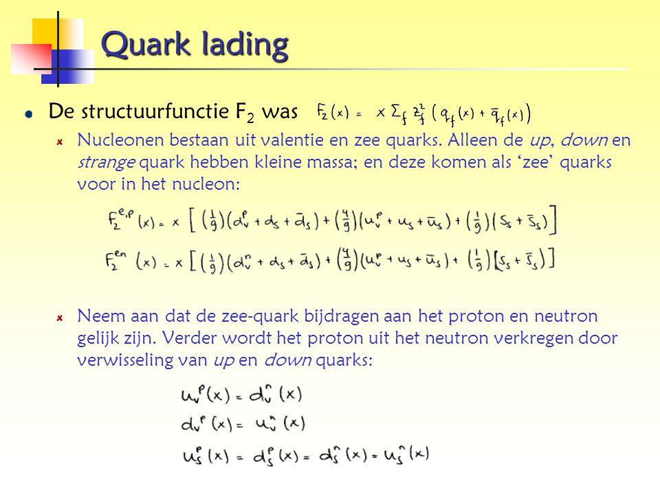 Quark lading De structuurfunctie F2 was