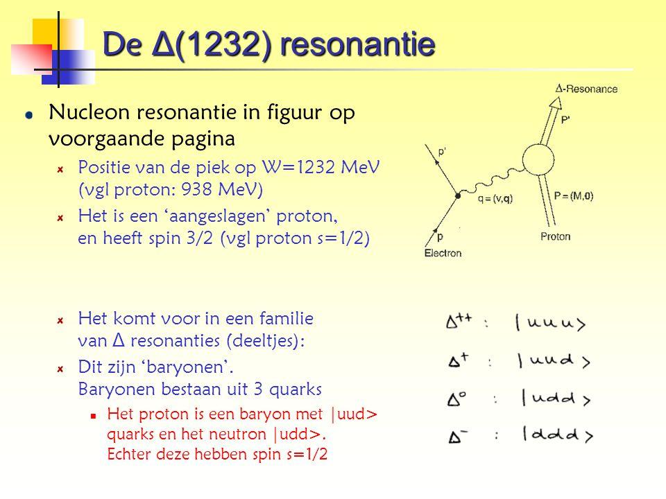 De Δ(1232) resonantie Nucleon resonantie in figuur op voorgaande pagina. Positie van de piek op W=1232 MeV (vgl proton: 938 MeV)