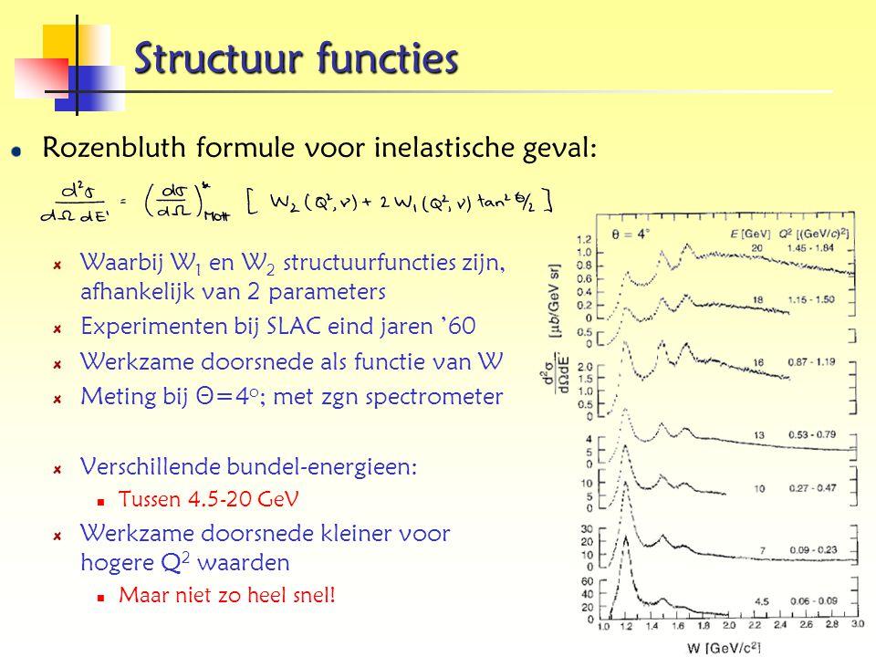 Structuur functies Rozenbluth formule voor inelastische geval: