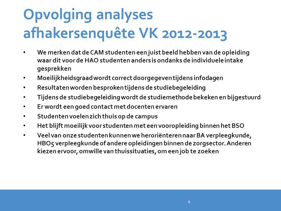 Opvolging analyses afhakersenquête VK 2012-2013