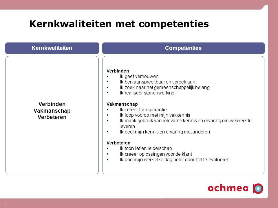 Kernkwaliteiten met competenties