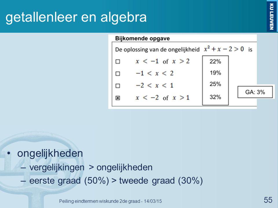 getallenleer en algebra
