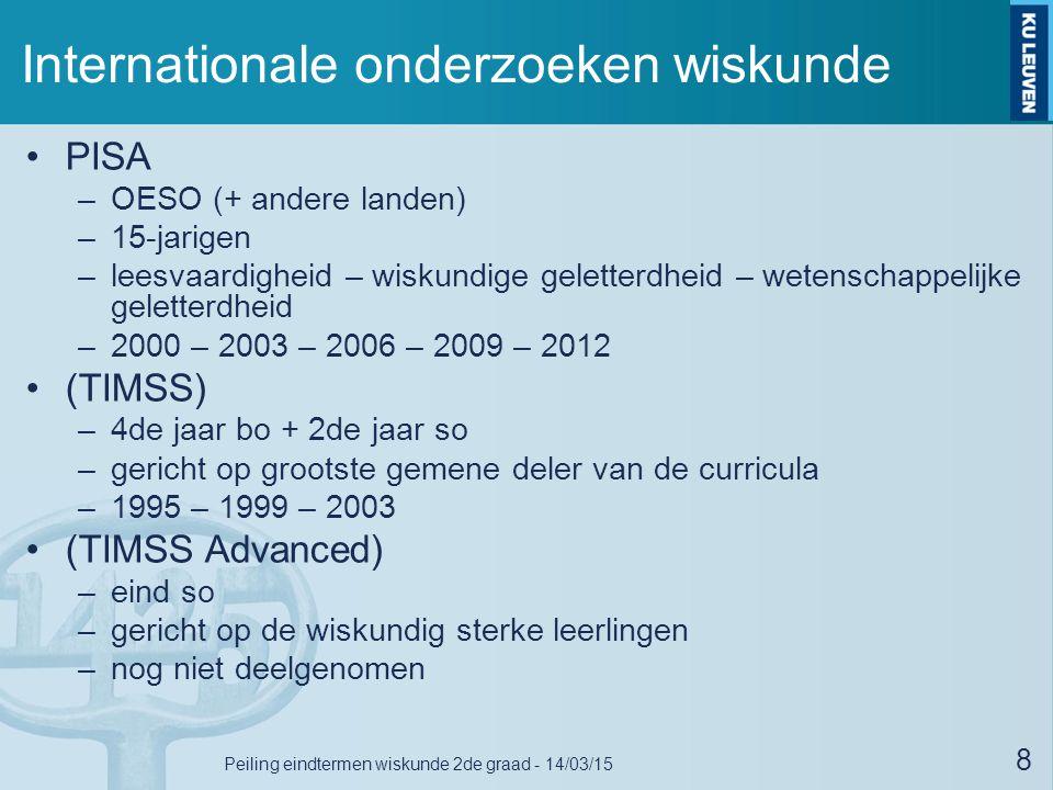 Internationale onderzoeken wiskunde