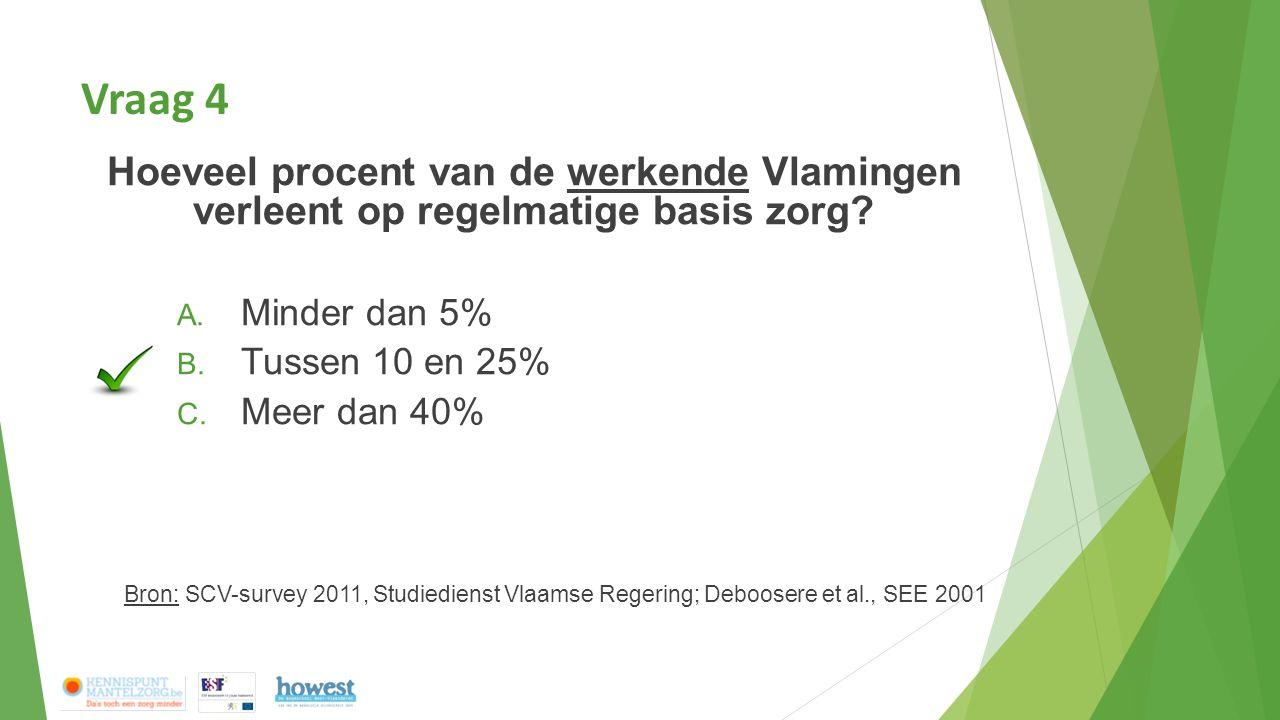 Vraag 4 Hoeveel procent van de werkende Vlamingen verleent op regelmatige basis zorg Minder dan 5%
