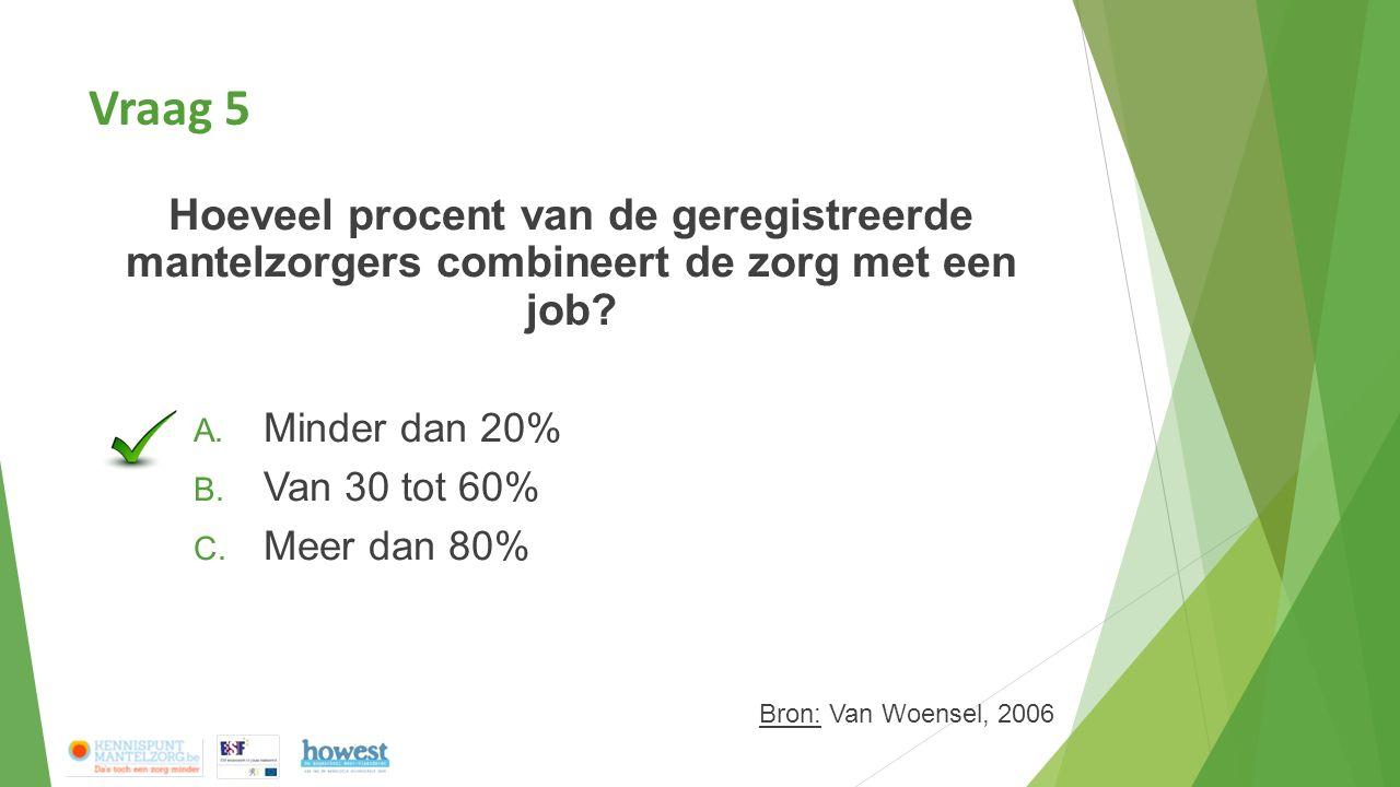 Vraag 5 Hoeveel procent van de geregistreerde mantelzorgers combineert de zorg met een job Minder dan 20%