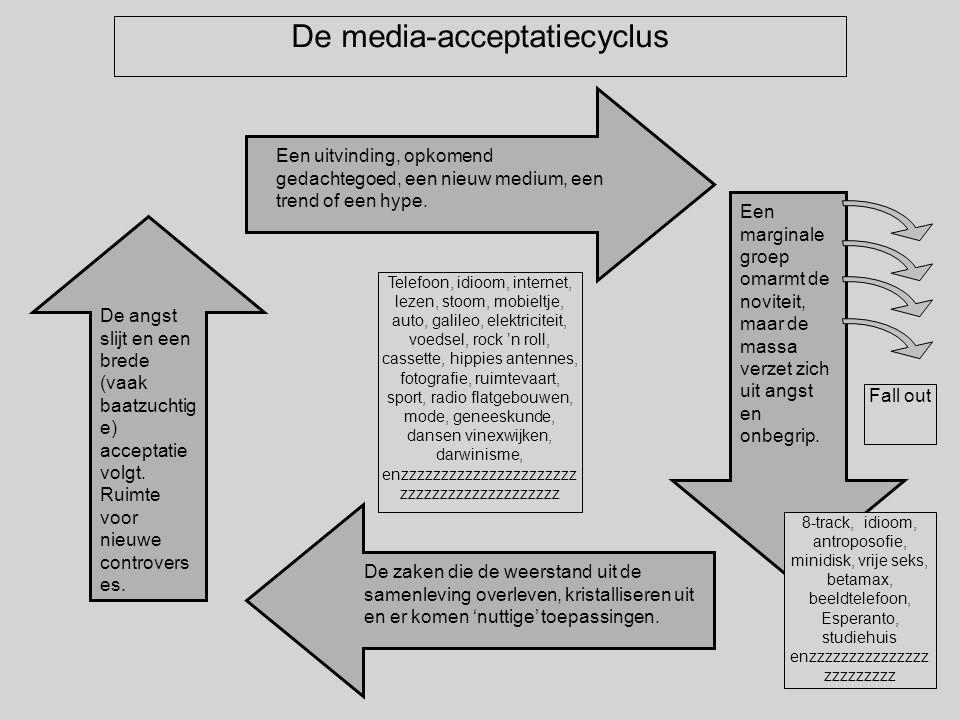 De media-acceptatiecyclus
