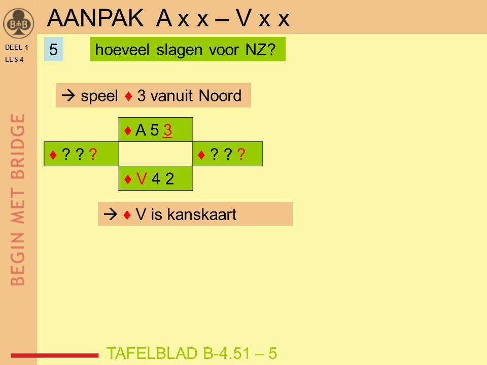 AANPAK A x x – V x x 5 hoeveel slagen voor NZ