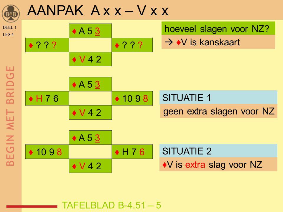 AANPAK A x x – V x x hoeveel slagen voor NZ ♦ A 5 3 ♦ ♦ V 4 2