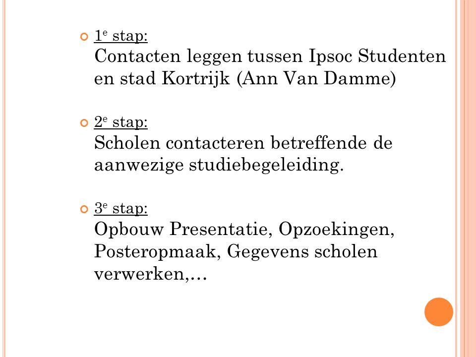 1e stap: Contacten leggen tussen Ipsoc Studenten en stad Kortrijk (Ann Van Damme)
