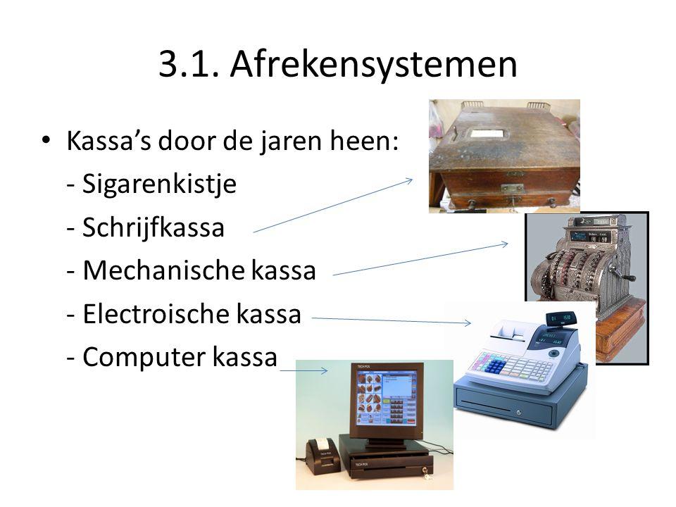3.1. Afrekensystemen Kassa's door de jaren heen: - Sigarenkistje