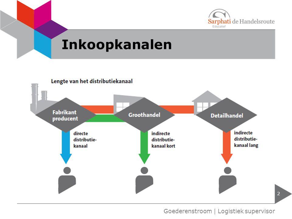 Inkoopkanalen Goederenstroom | Logistiek supervisor