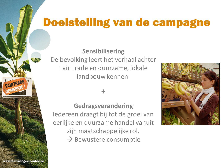 Doelstelling van de campagne