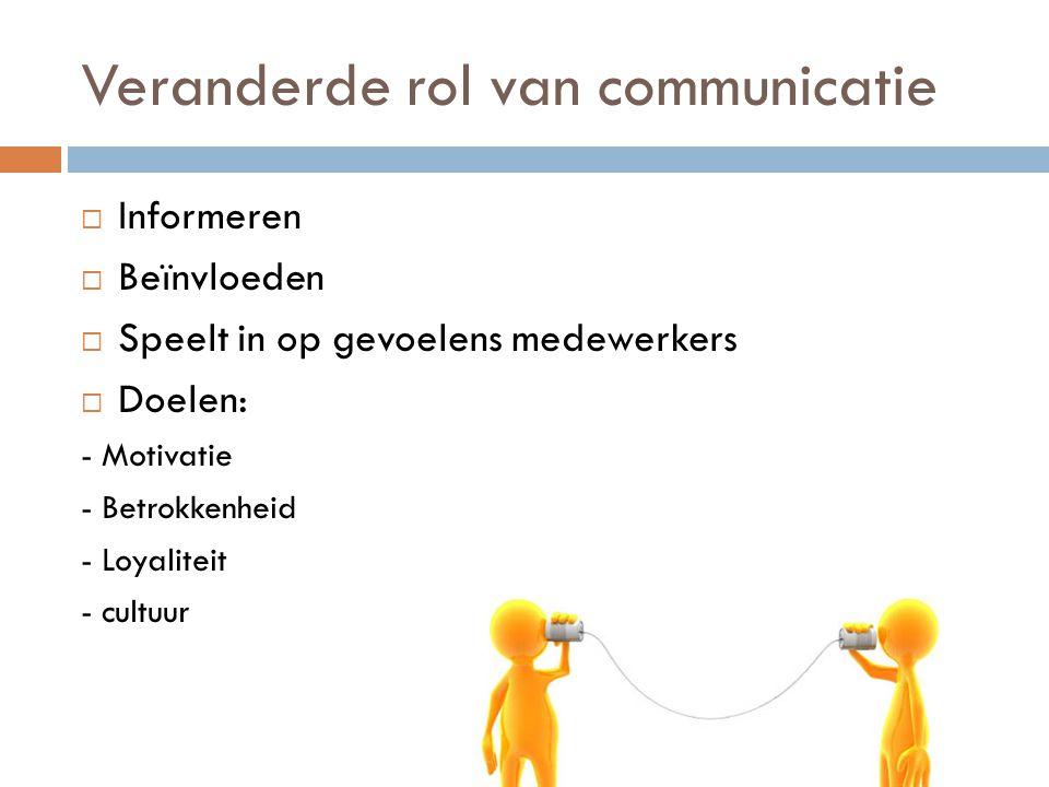 Veranderde rol van communicatie