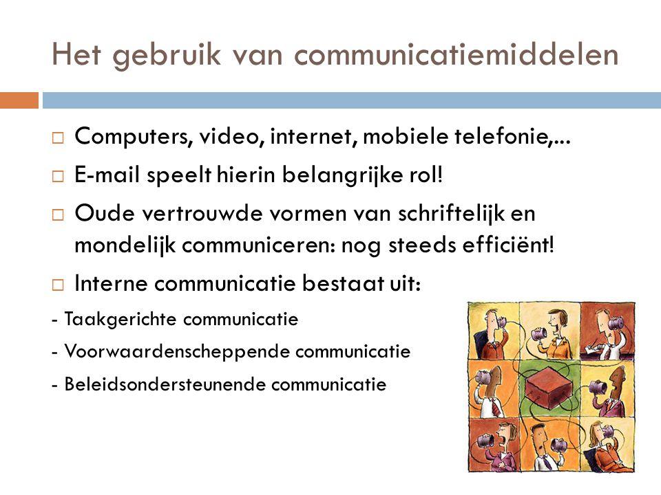 Het gebruik van communicatiemiddelen