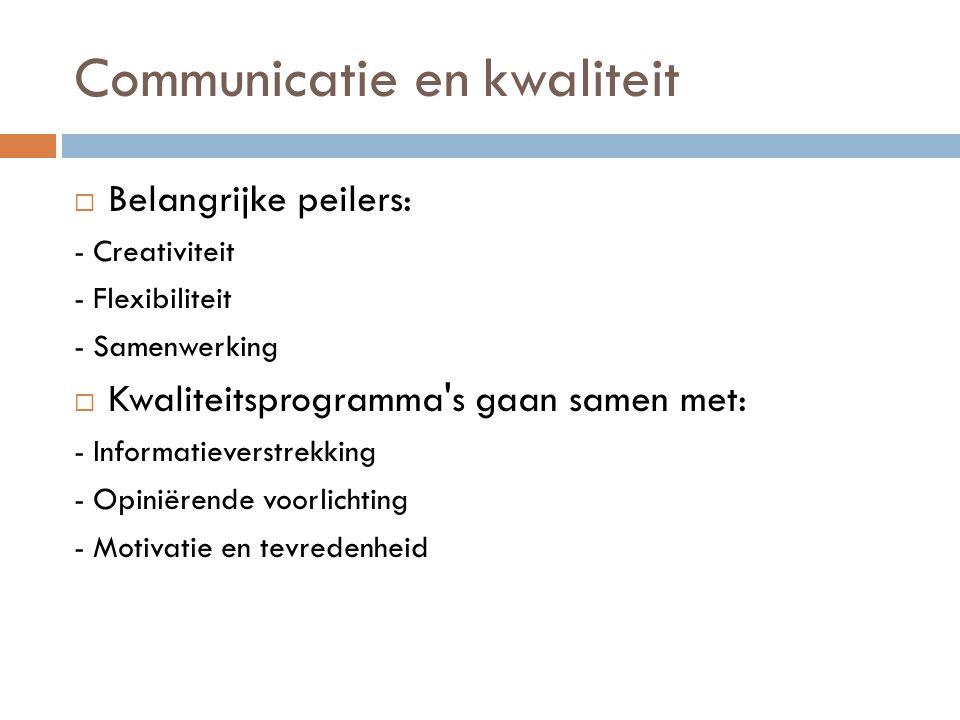 Communicatie en kwaliteit