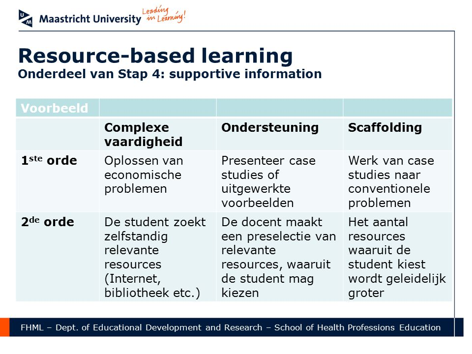 Resource-based learning Onderdeel van Stap 4: supportive information