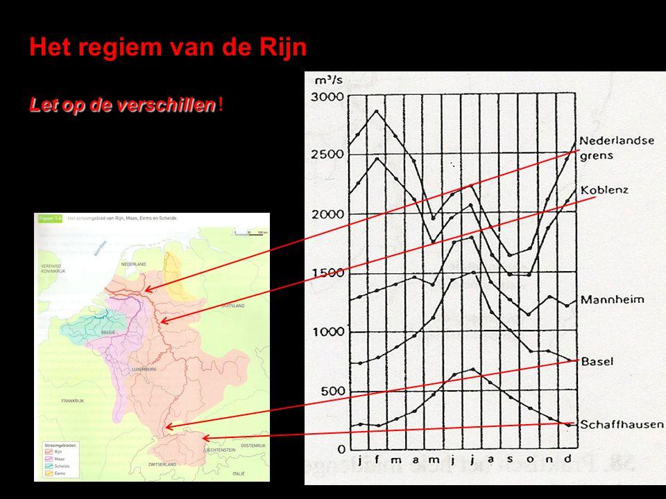 Het regiem van de Rijn Let op de verschillen !