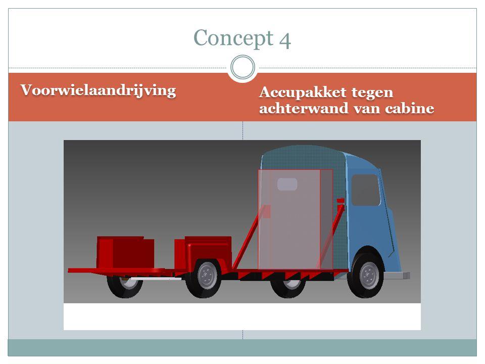Concept 4 Voorwielaandrijving Accupakket tegen achterwand van cabine