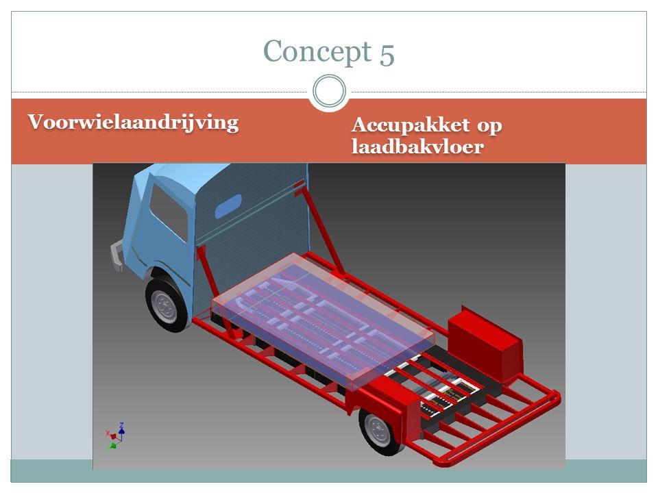 Concept 5 Voorwielaandrijving Accupakket op laadbakvloer