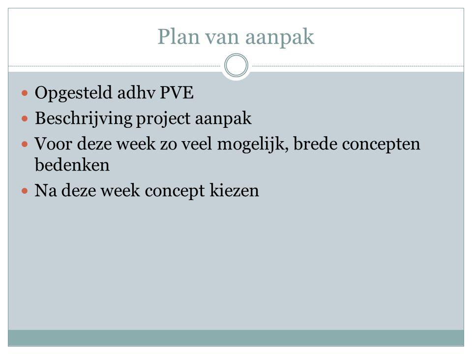 Plan van aanpak Opgesteld adhv PVE Beschrijving project aanpak
